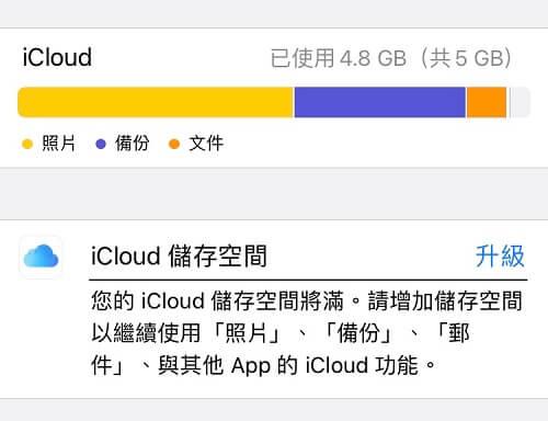 iCloud儲存空間將滿