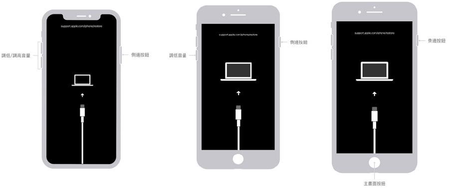 進入iPhone復原模式