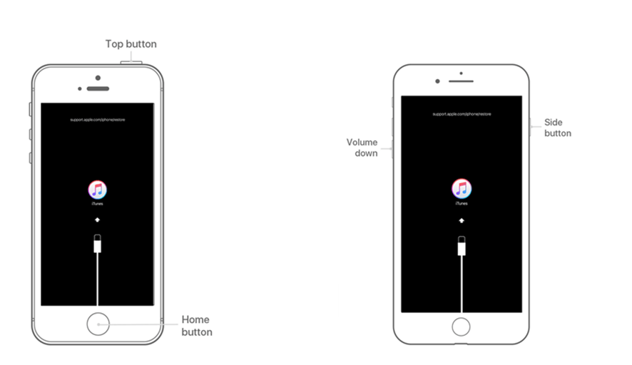 iphone復原模式