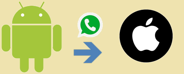 android 轉 iphone whatsapp