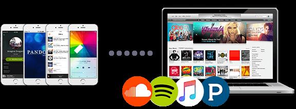 透過音樂電臺服務實現Mac音樂同步iPhone