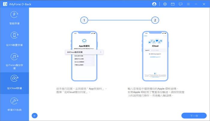 輸入Apple ID和密碼